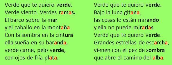 Fíjate cómo en todos los versos pares se repiten las mismas vocales